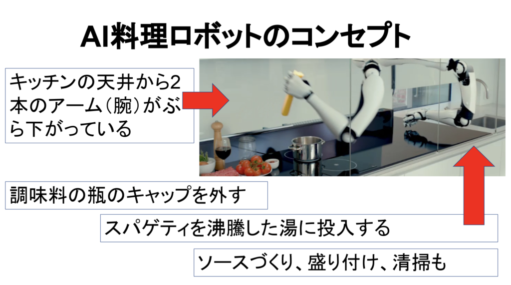 AI-料理ロボット