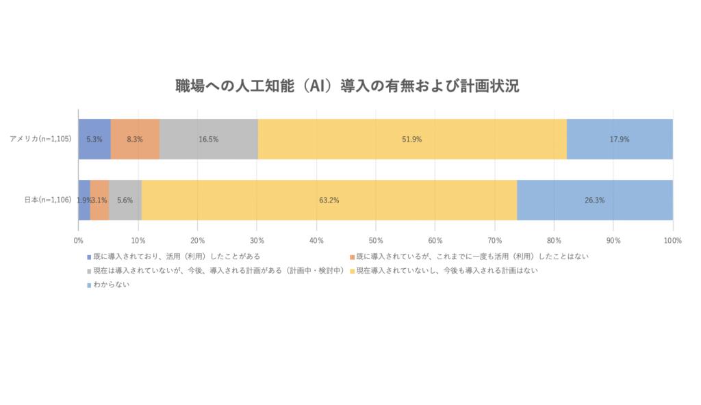 人工知能 日本